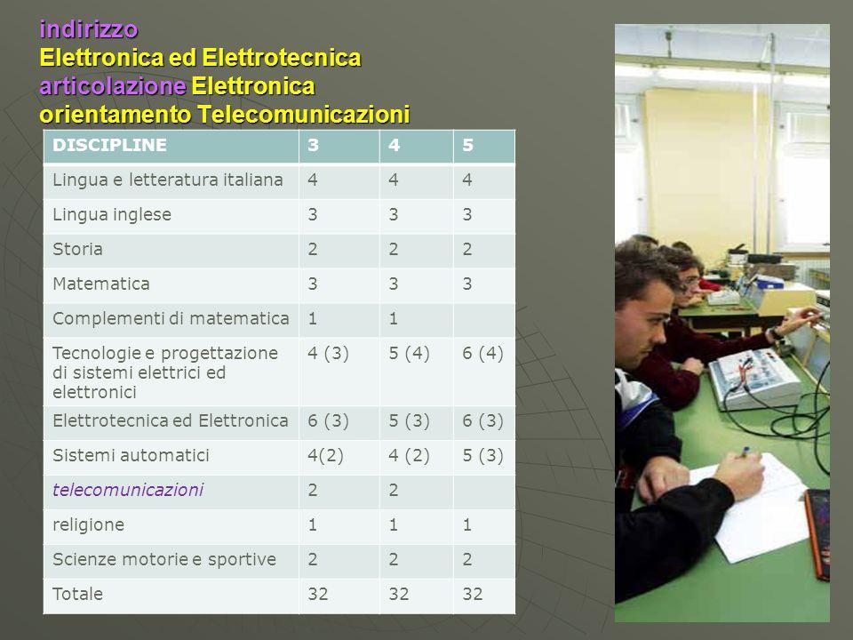 indirizzo Elettronica ed Elettrotecnica articolazione Elettronica orientamento Telecomunicazioni