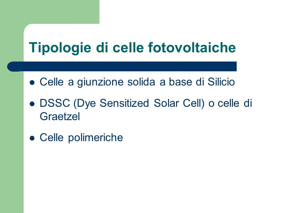 Tipologie di celle fotovoltaiche