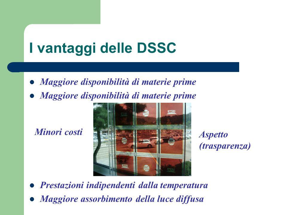I vantaggi delle DSSC Maggiore disponibilità di materie prime