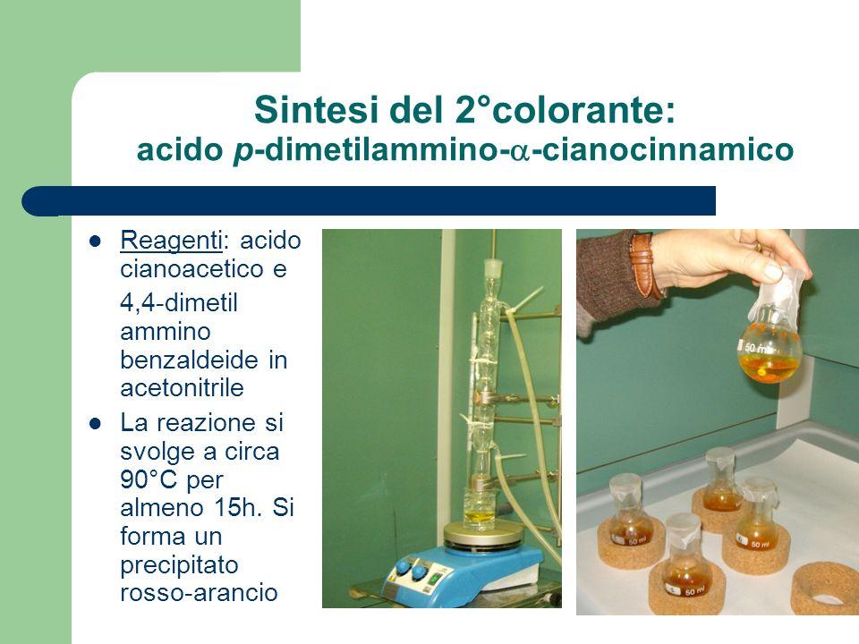 Sintesi del 2°colorante: acido p-dimetilammino-a-cianocinnamico