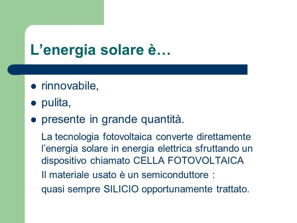 L'energia solare è… rinnovabile, pulita, presente in grande quantità.