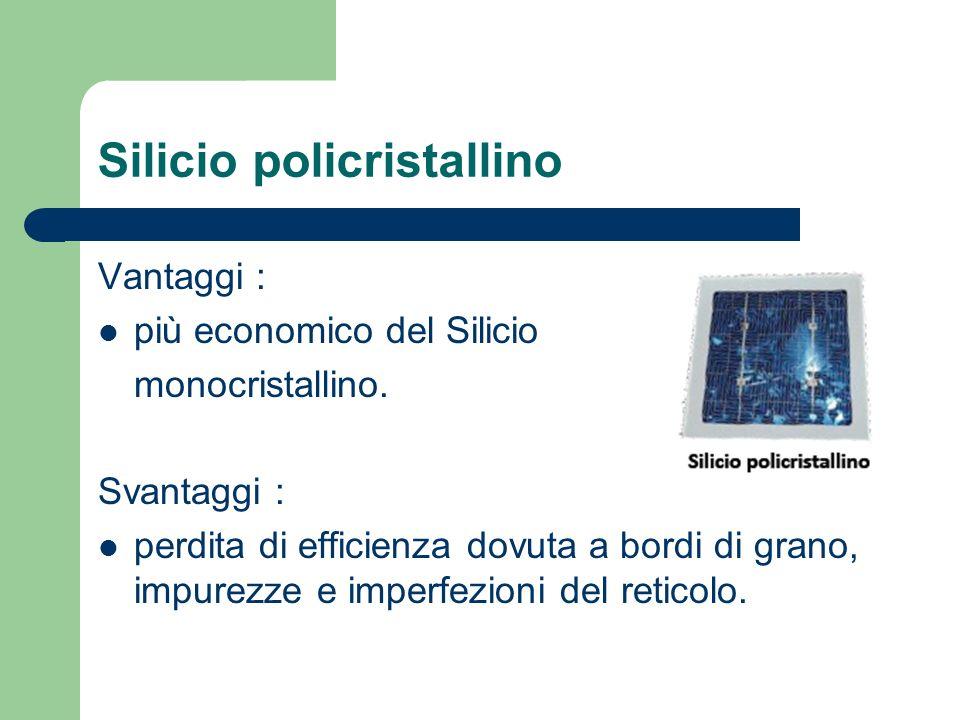 Silicio policristallino