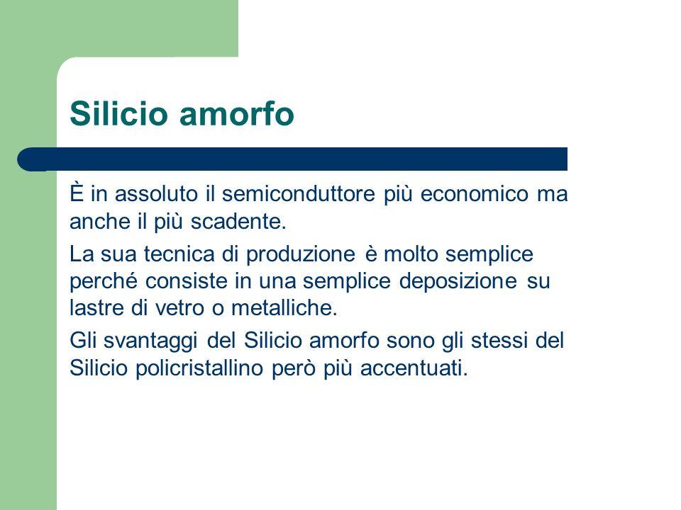 Silicio amorfo È in assoluto il semiconduttore più economico ma anche il più scadente.
