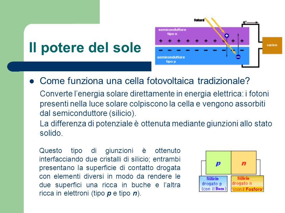 Il potere del sole Come funziona una cella fotovoltaica tradizionale