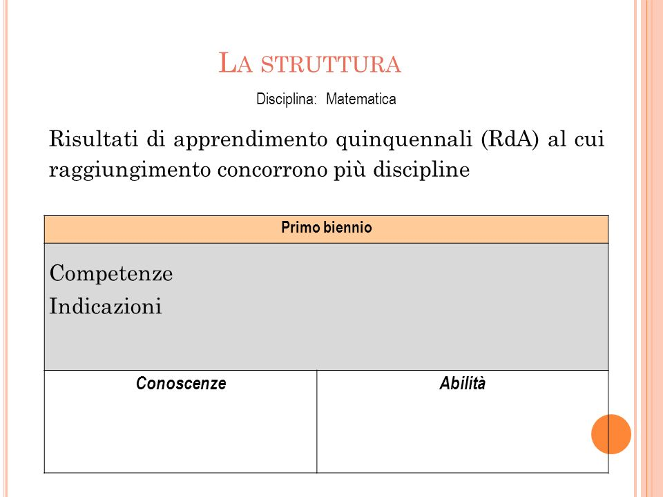 Disciplina: Matematica