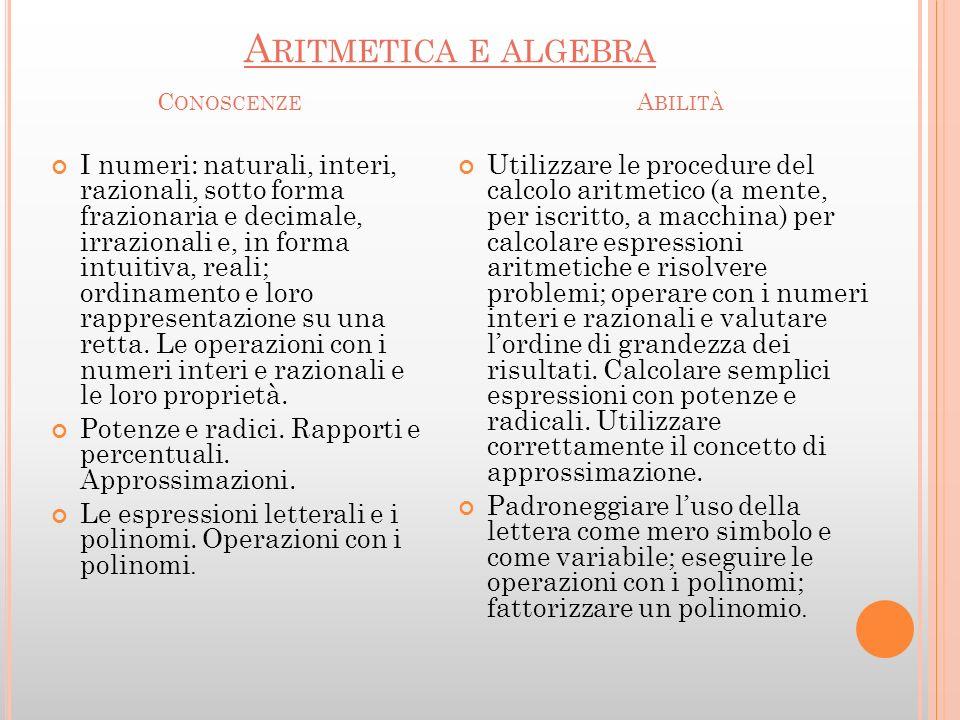 Aritmetica e algebra Conoscenze Abilità