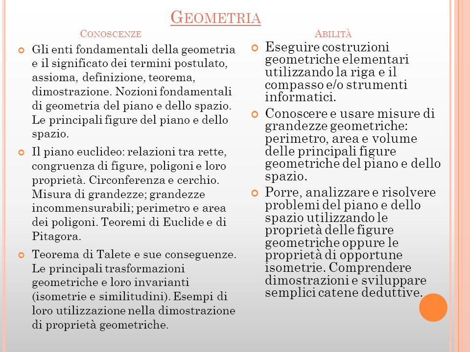 Geometria Conoscenze Abilità