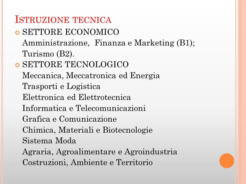Istruzione tecnica SETTORE ECONOMICO