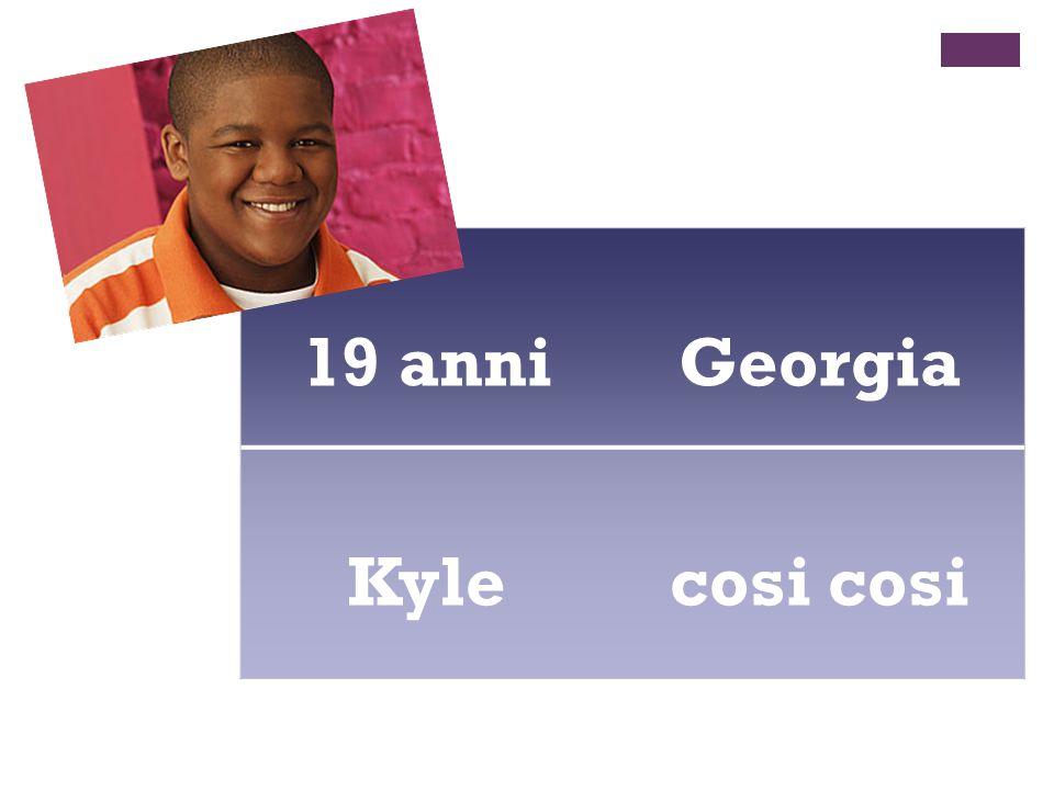 19 anni Georgia Kyle cosi cosi