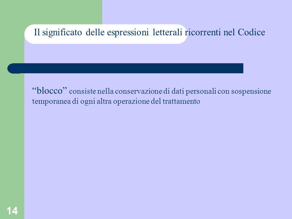 Il significato delle espressioni letterali ricorrenti nel Codice