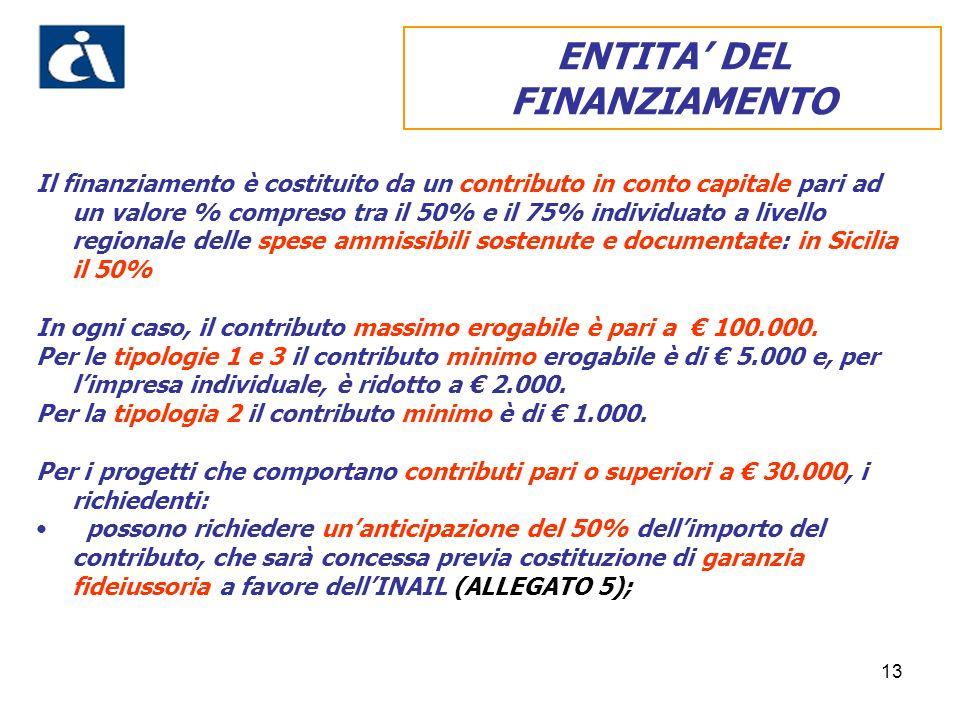 ENTITA' DEL FINANZIAMENTO