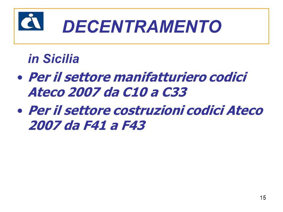 DECENTRAMENTO in Sicilia