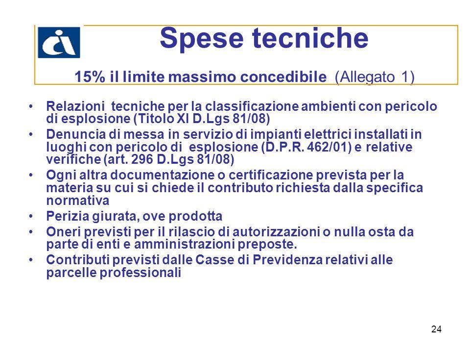Spese tecniche 15% il limite massimo concedibile (Allegato 1)