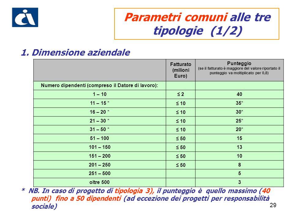 Parametri comuni alle tre tipologie (1/2)