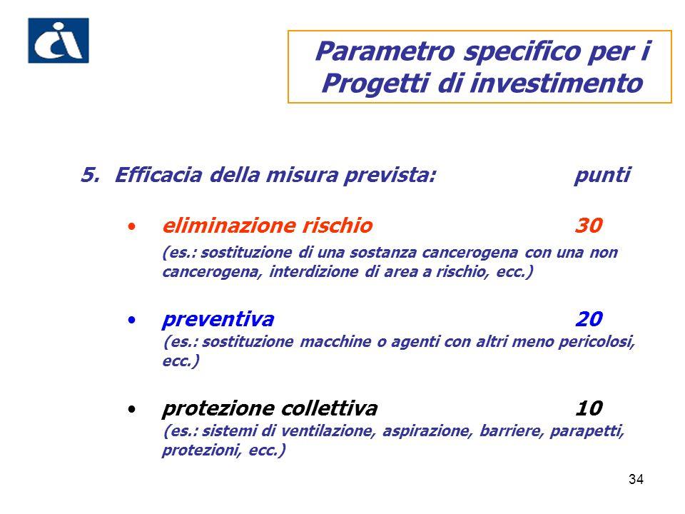 Parametro specifico per i Progetti di investimento