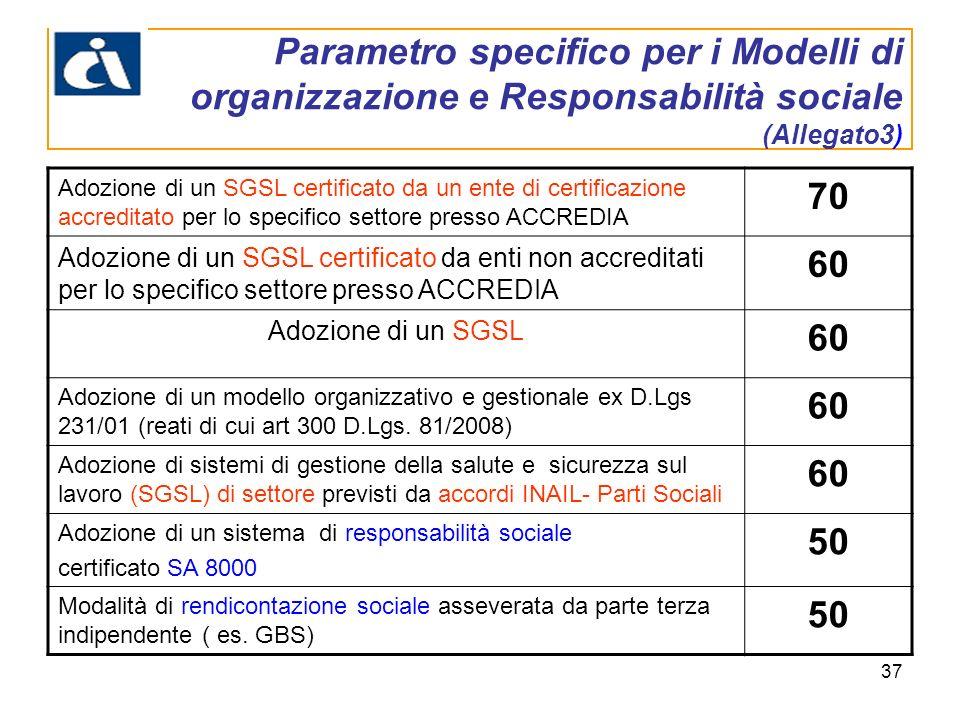 Parametro specifico per i Modelli di organizzazione e Responsabilità sociale (Allegato3)