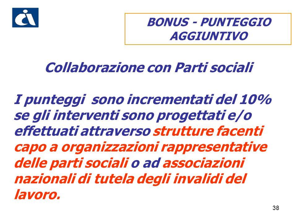 BONUS - PUNTEGGIO AGGIUNTIVO Collaborazione con Parti sociali