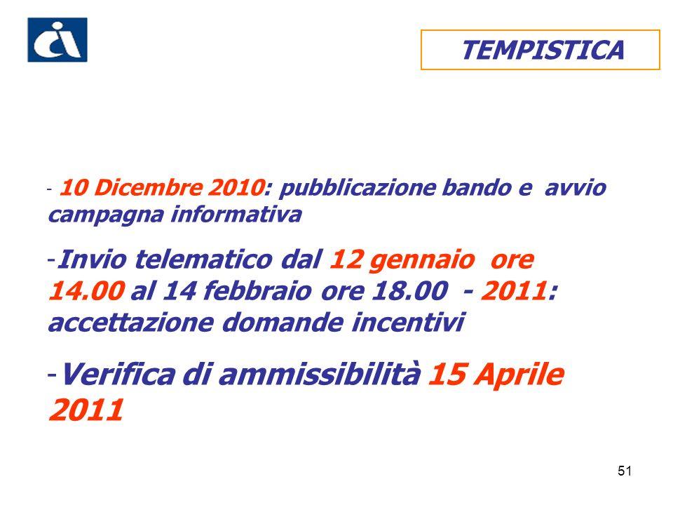 Verifica di ammissibilità 15 Aprile 2011