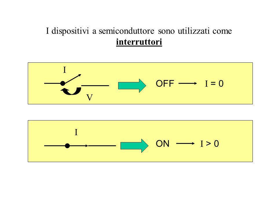 I dispositivi a semiconduttore sono utilizzati come interruttori