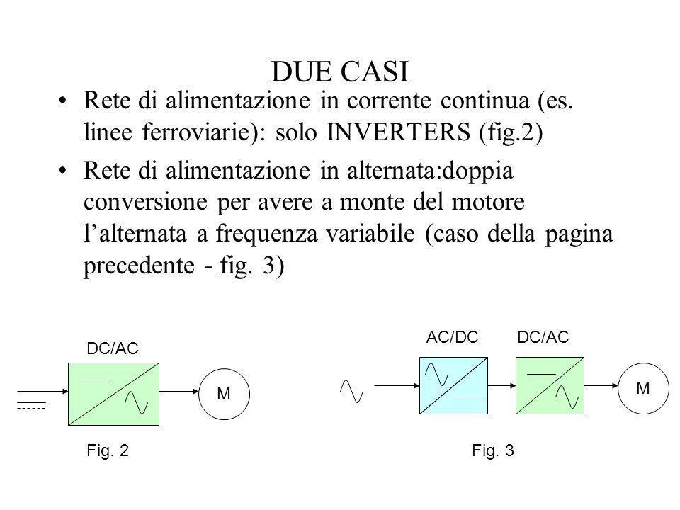 DUE CASI Rete di alimentazione in corrente continua (es. linee ferroviarie): solo INVERTERS (fig.2)