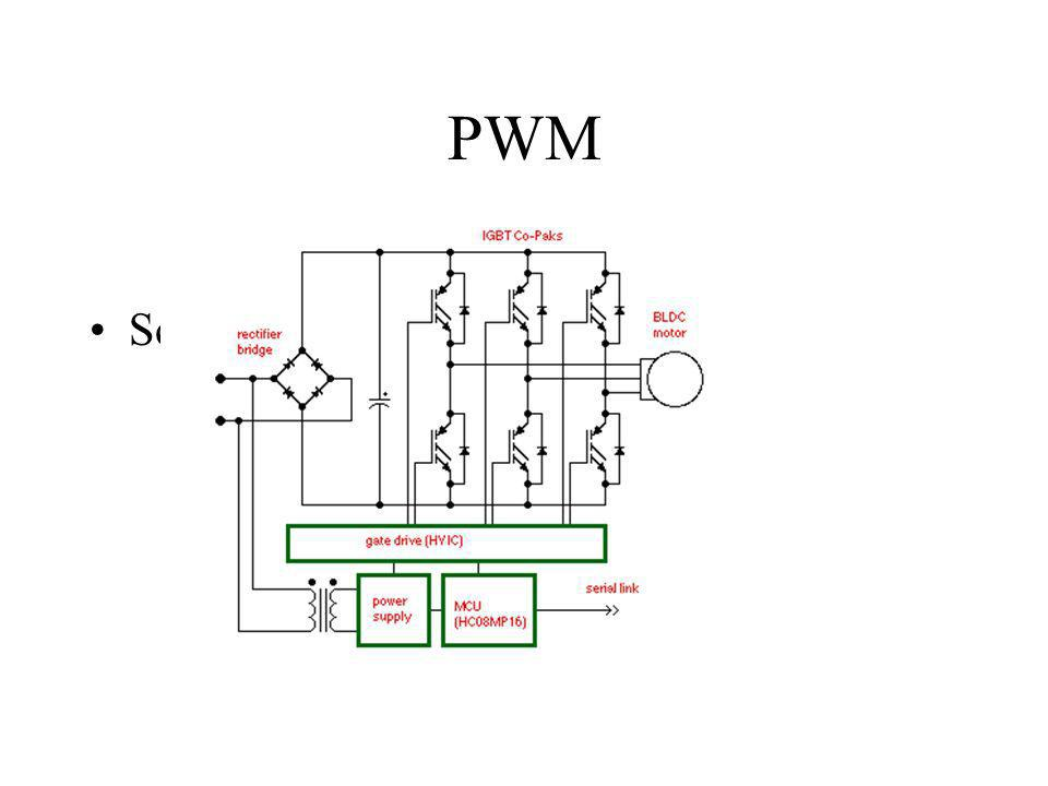PWM Schema a blocchi inverter PWM