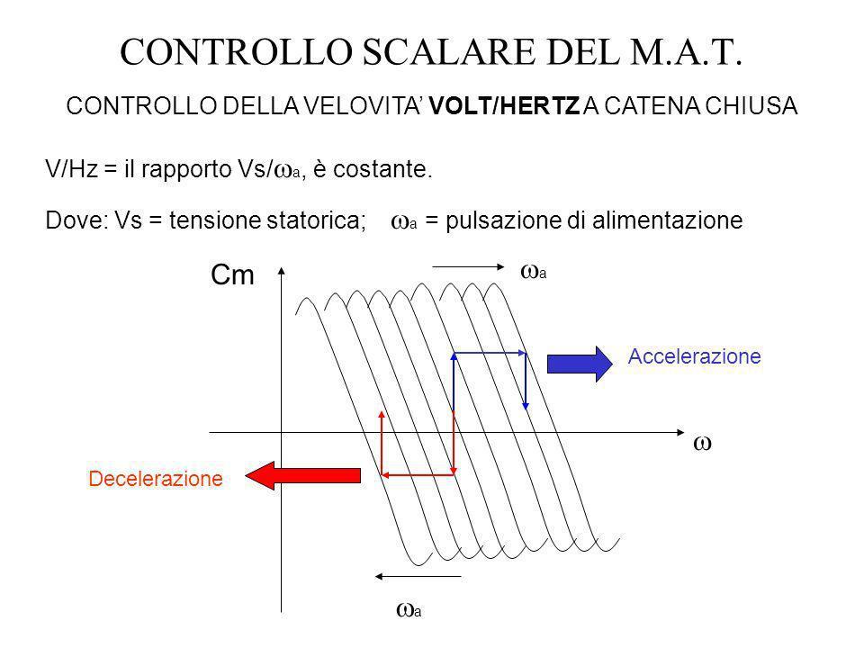 CONTROLLO SCALARE DEL M.A.T.