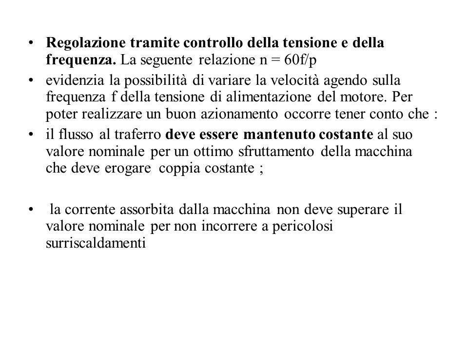 Regolazione tramite controllo della tensione e della frequenza