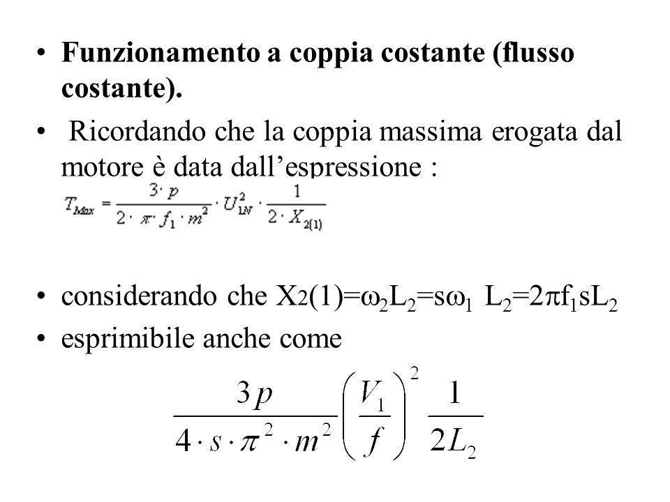 Funzionamento a coppia costante (flusso costante).