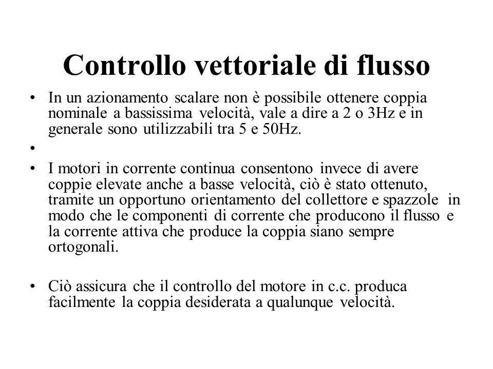Controllo vettoriale di flusso