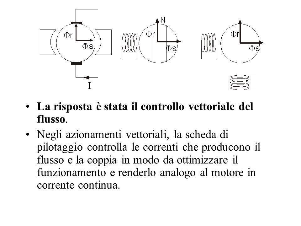 La risposta è stata il controllo vettoriale del flusso.