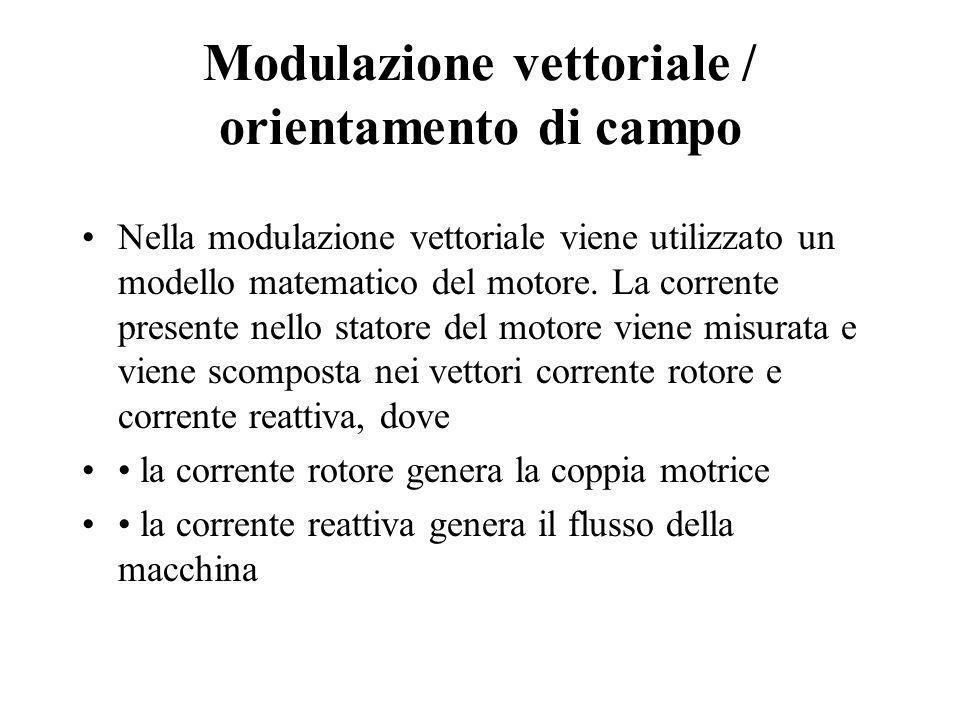 Modulazione vettoriale / orientamento di campo