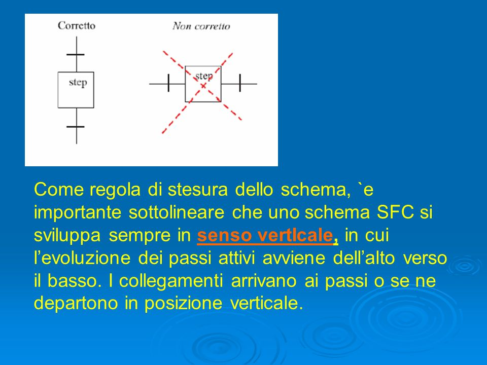 Come regola di stesura dello schema, `e importante sottolineare che uno schema SFC si sviluppa sempre in senso vertIcale, in cui l'evoluzione dei passi attivi avviene dell'alto verso il basso.