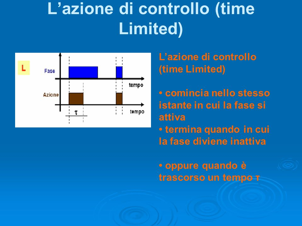 L'azione di controllo (time Limited)