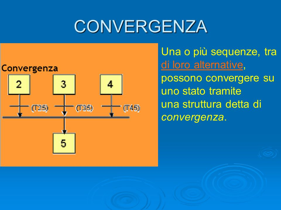 CONVERGENZA Una o più sequenze, tra di loro alternative,