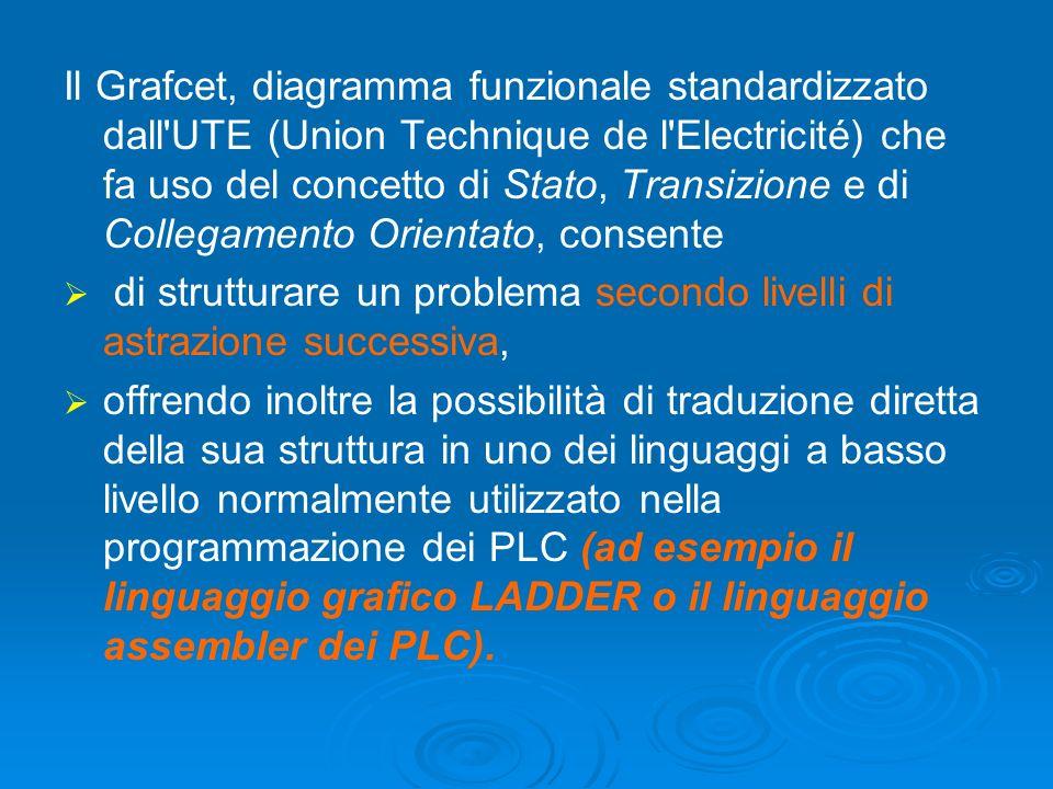 Il Grafcet, diagramma funzionale standardizzato dall UTE (Union Technique de l Electricité) che fa uso del concetto di Stato, Transizione e di Collegamento Orientato, consente