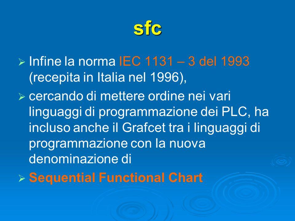 sfc Infine la norma IEC 1131 – 3 del 1993 (recepita in Italia nel 1996),