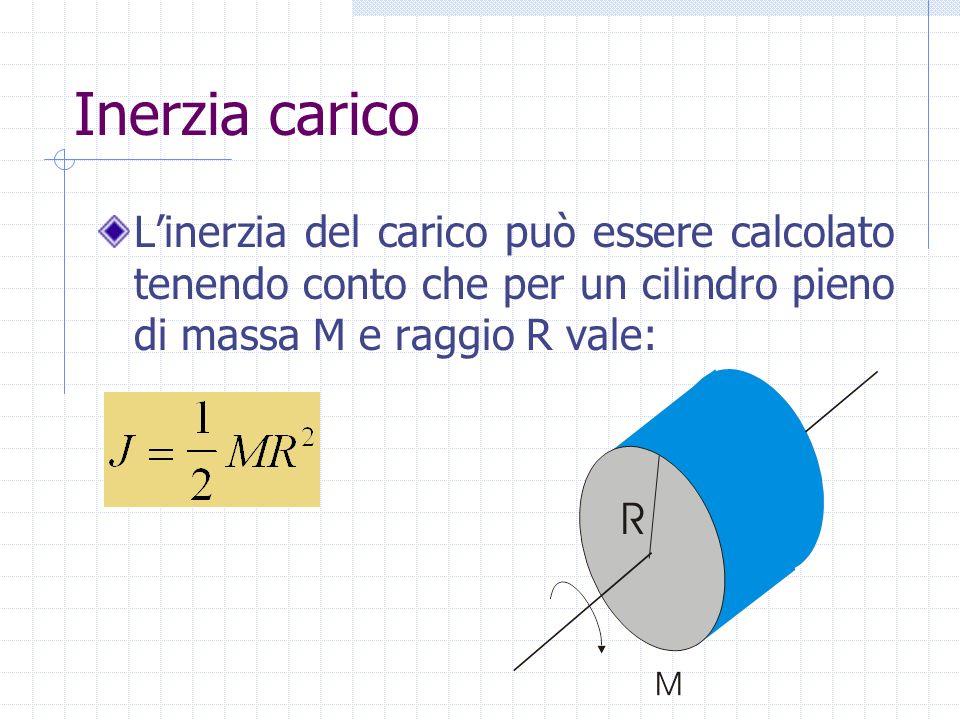 Inerzia carico L'inerzia del carico può essere calcolato tenendo conto che per un cilindro pieno di massa M e raggio R vale: