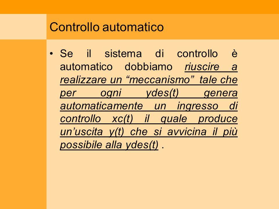Controllo automatico