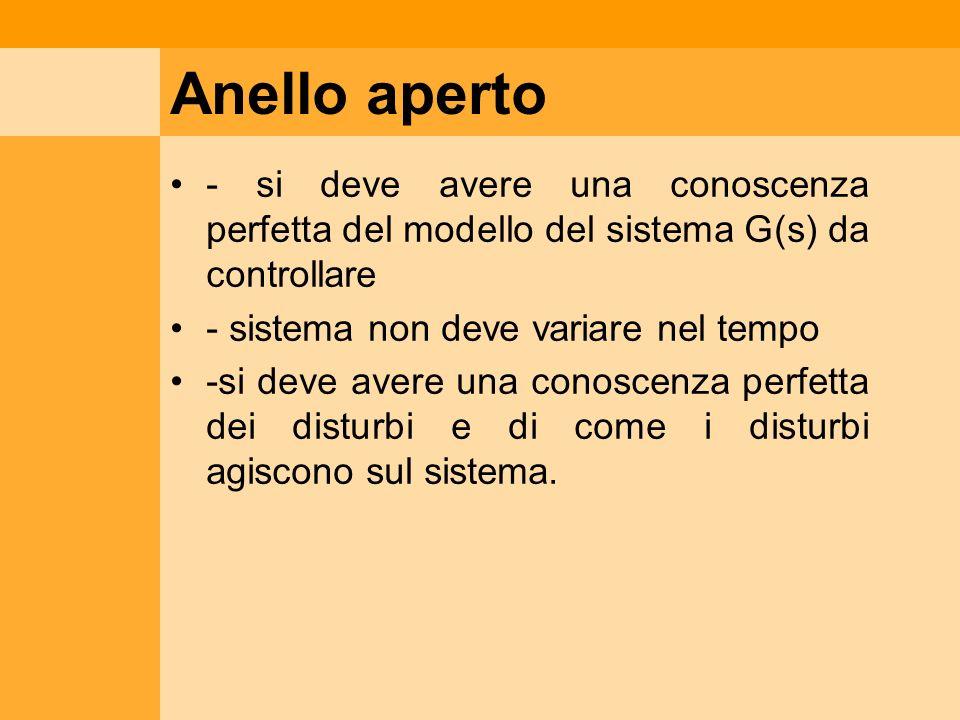 Anello aperto - si deve avere una conoscenza perfetta del modello del sistema G(s) da controllare. - sistema non deve variare nel tempo.