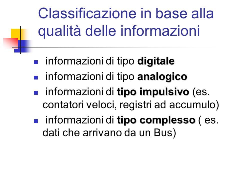 Classificazione in base alla qualità delle informazioni