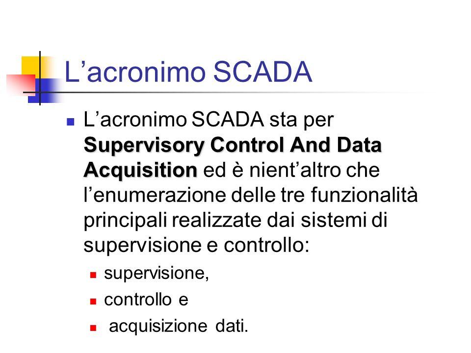 L'acronimo SCADA