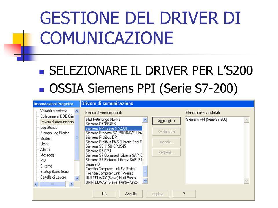 GESTIONE DEL DRIVER DI COMUNICAZIONE