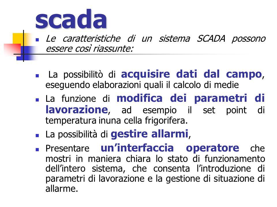 scada Le caratteristiche di un sistema SCADA possono essere così riassunte: