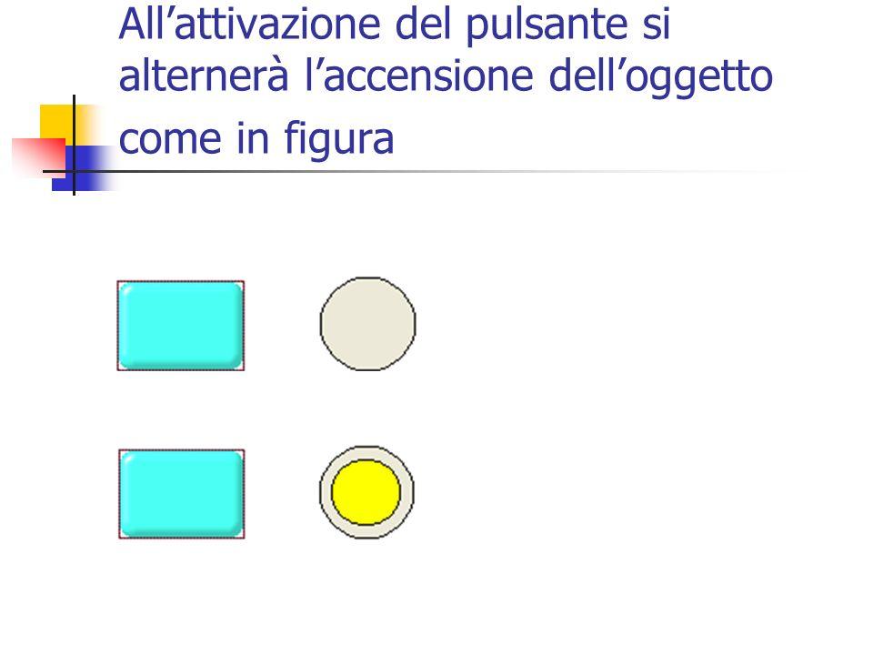 All'attivazione del pulsante si alternerà l'accensione dell'oggetto come in figura