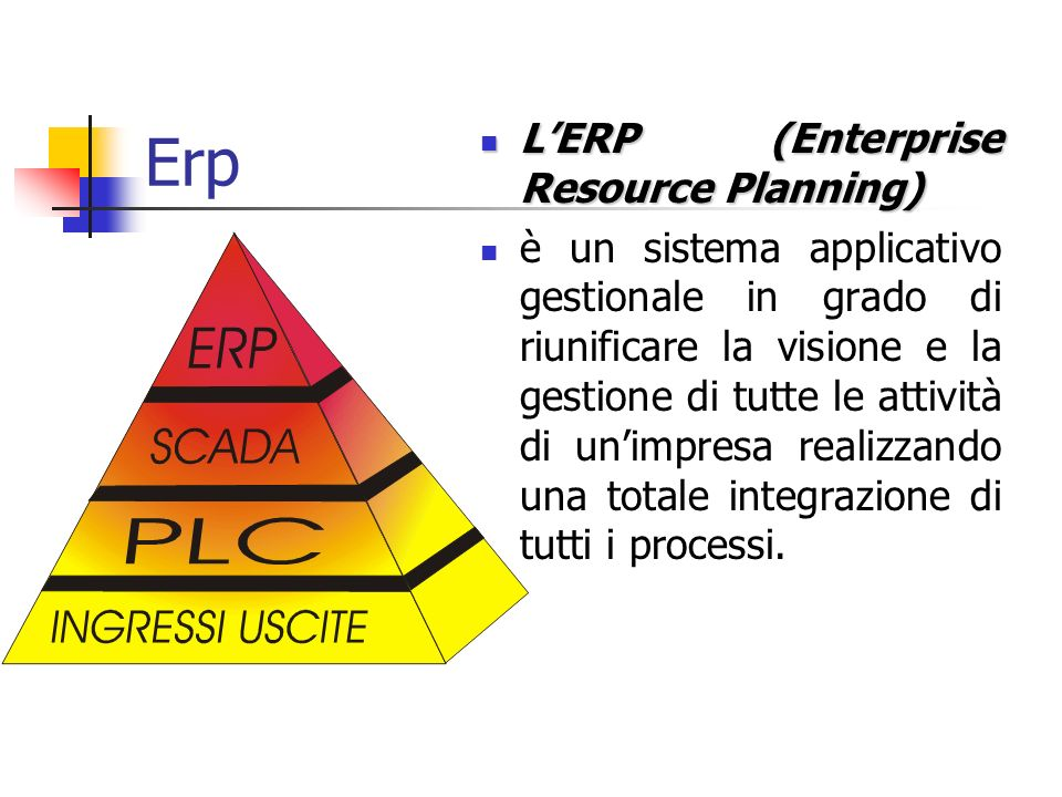 Erp L'ERP (Enterprise Resource Planning)