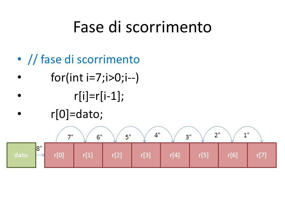 Fase di scorrimento // fase di scorrimento for(int i=7;i>0;i--)
