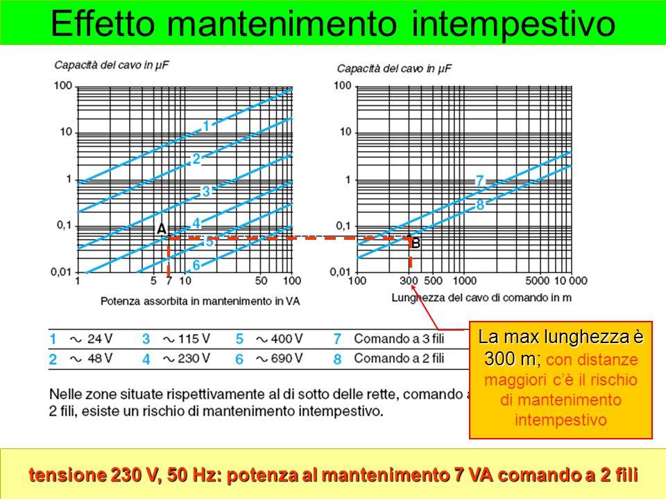 tensione 230 V, 50 Hz: potenza al mantenimento 7 VA comando a 2 fili