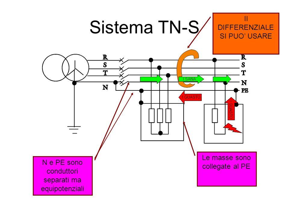 Sistema TN-S Il DIFFERENZIALE SI PUO' USARE