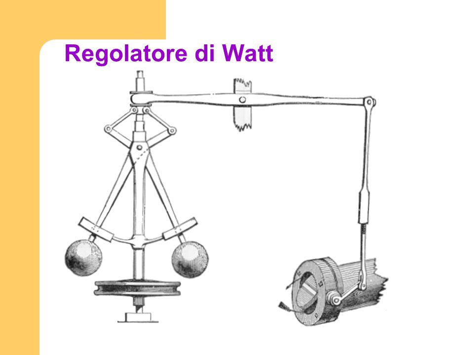 Regolatore di Watt
