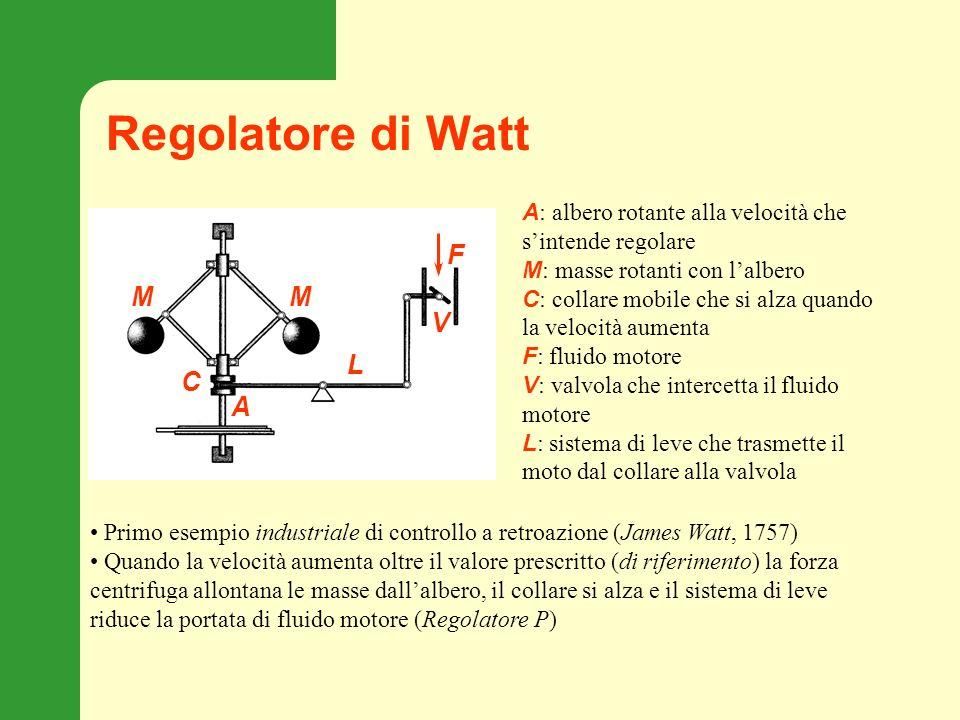 Regolatore di Watt F M V L C A